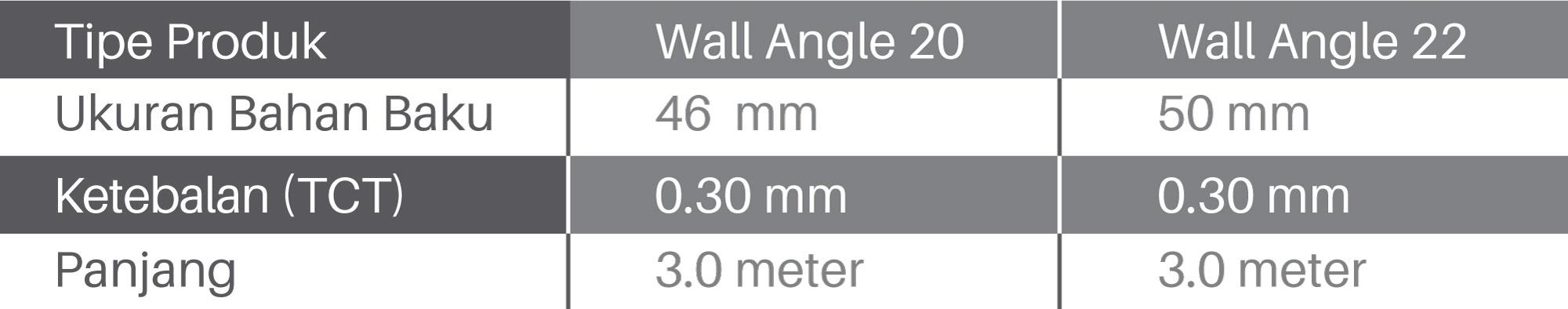 Wall Angle